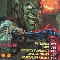 """<strong>Плохая примета, Карточка - отличные парни</strong><br/> <span style=""""font-size:0.8em"""">Используйте стрелки чтобы листать изображения</span><br/> <a href=""""http://detsky-mir.com/gallery/user/Spiderman/18/528""""><span style=""""font-size:0.8em"""">Комментировать(0)</span></a> <a href=""""http://detsky-mir.com/gallery/user/Spiderman/18/528""""><span style=""""font-size:0.8em"""">Рейтинг:(0)</span></a>"""